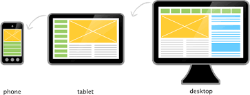 mobile friendly websites with responsive design